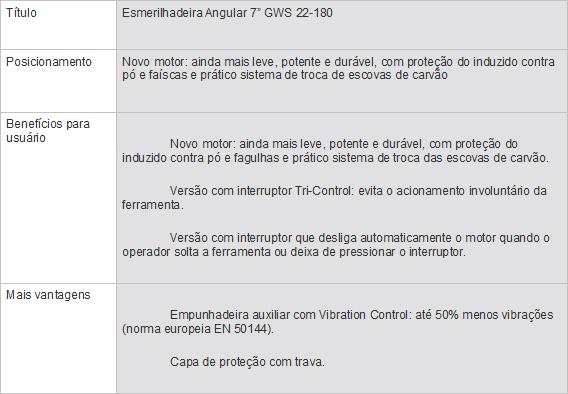 "Esmerilhadeira Angular 7"" GWS 22-180"