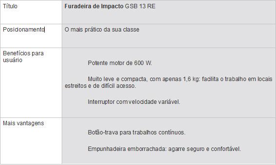 Furadeira de Impacto GSB 13 RE