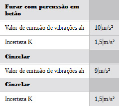 Martelo Perfurador Rompedor GBH 4-32 DFR