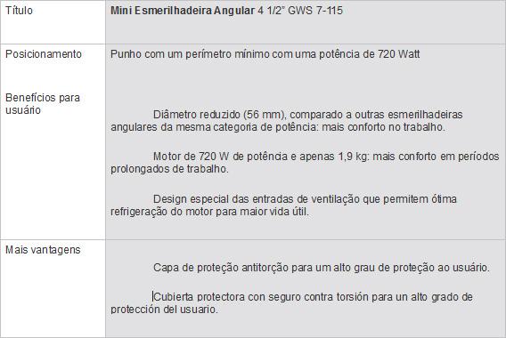 """Mini Esmerilhadeira Angular 4 1/2"""" GWS 7-115"""